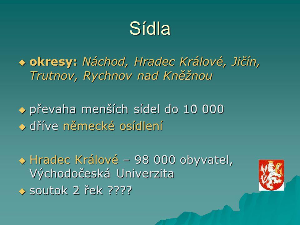 Sídla okresy: Náchod, Hradec Králové, Jičín, Trutnov, Rychnov nad Kněžnou. převaha menších sídel do 10 000.