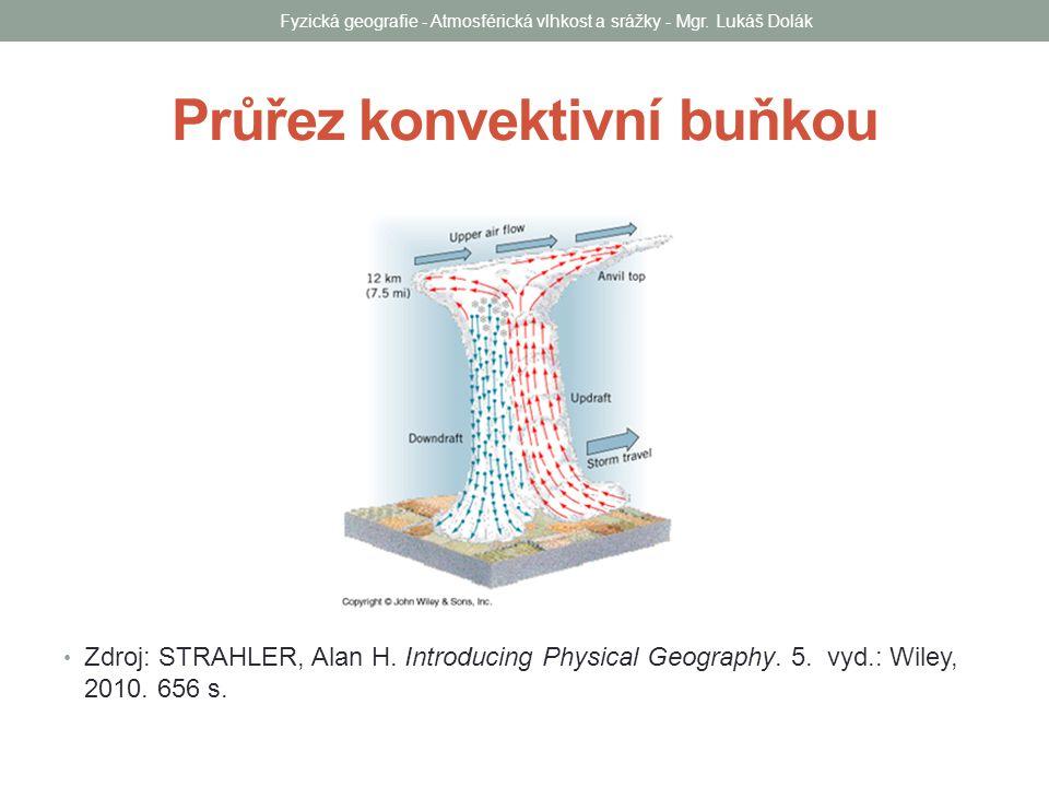 Průřez konvektivní buňkou