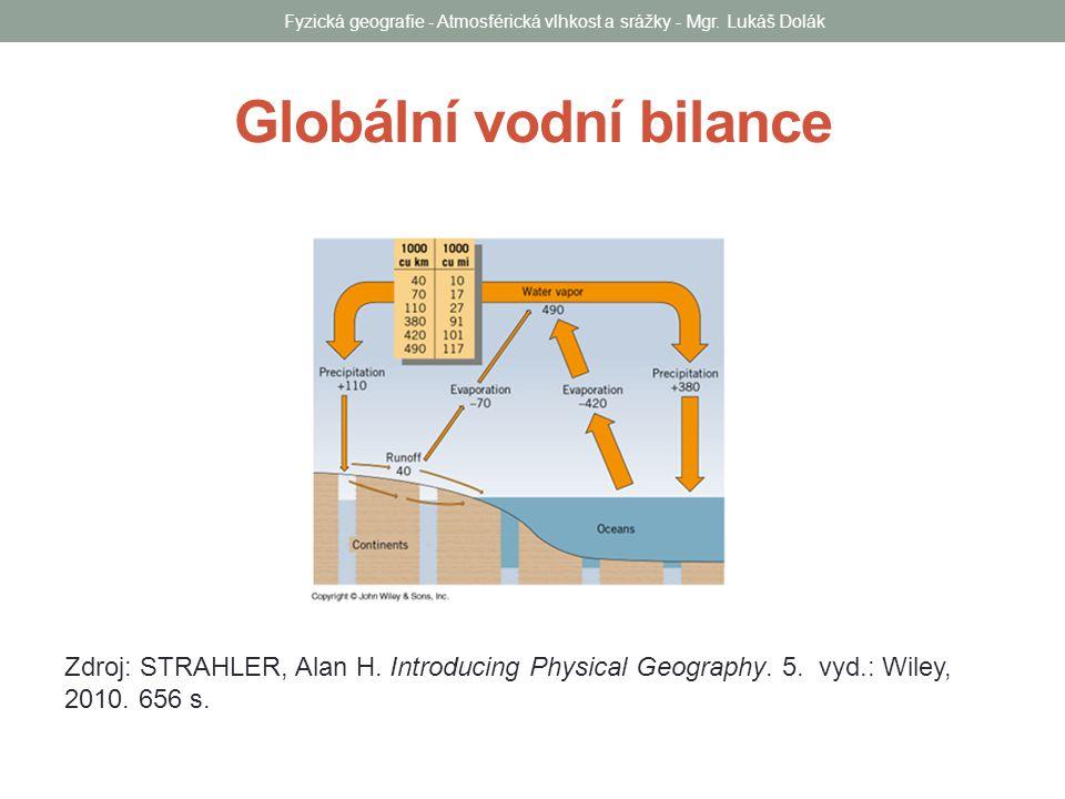 Globální vodní bilance