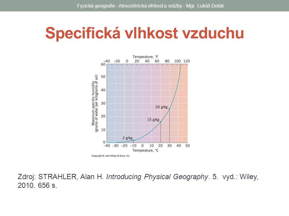 Specifická vlhkost vzduchu