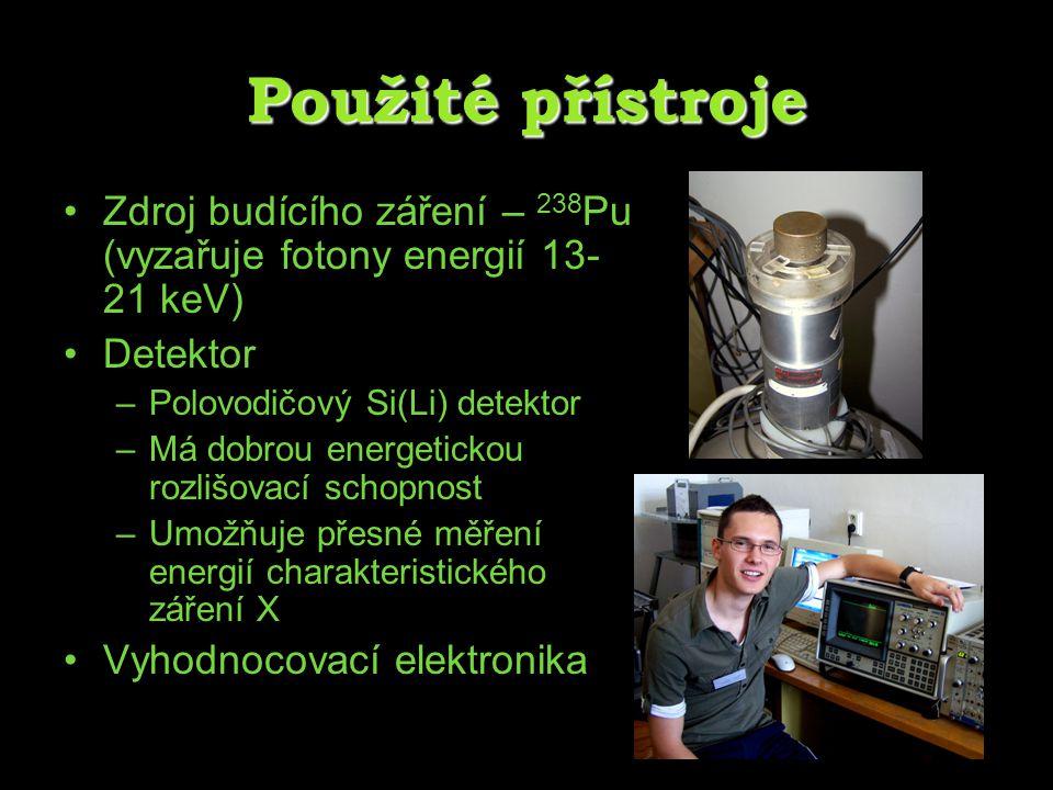 Použité přístroje Zdroj budícího záření – 238Pu (vyzařuje fotony energií 13-21 keV) Detektor. Polovodičový Si(Li) detektor.