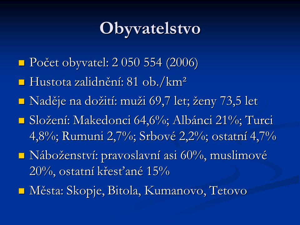 Obyvatelstvo Počet obyvatel: 2 050 554 (2006)