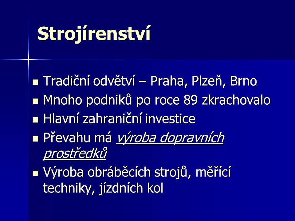 Strojírenství Tradiční odvětví – Praha, Plzeň, Brno