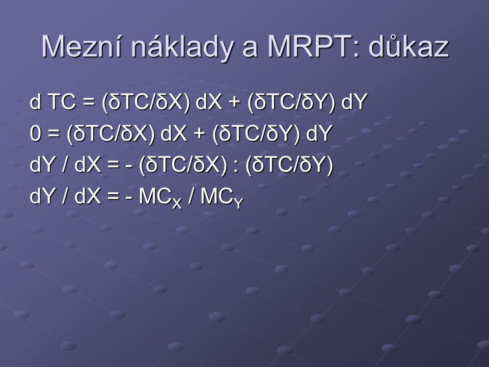 Mezní náklady a MRPT: důkaz