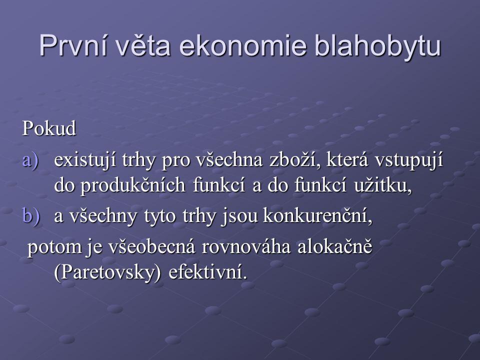První věta ekonomie blahobytu