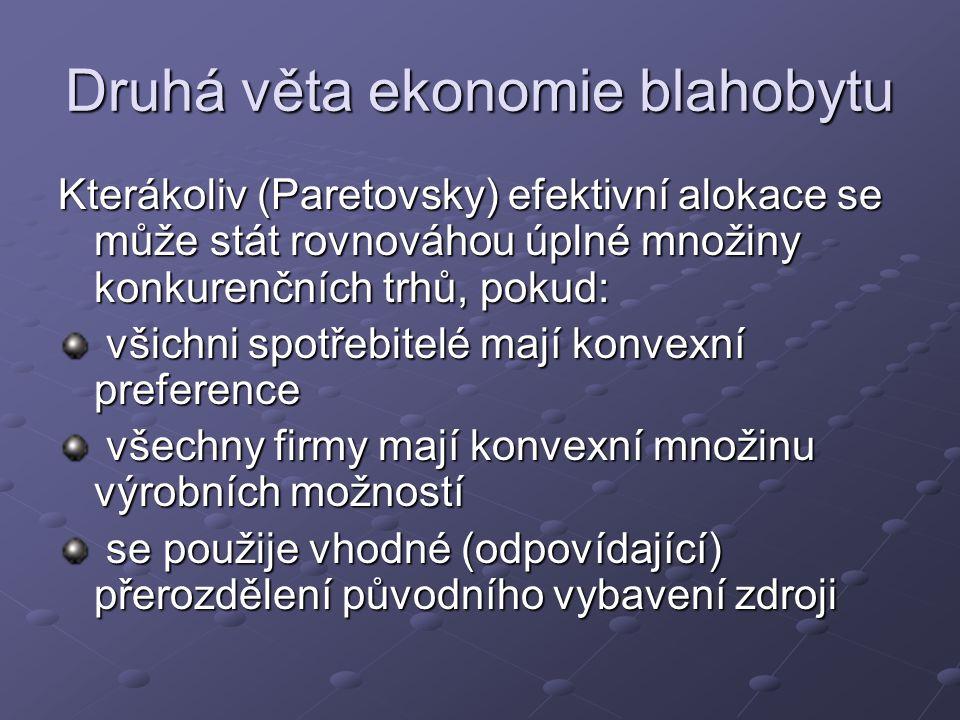 Druhá věta ekonomie blahobytu