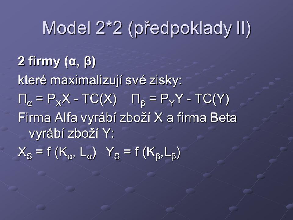 Model 2*2 (předpoklady II)