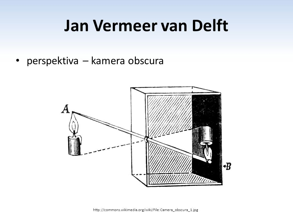Jan Vermeer van Delft perspektiva – kamera obscura