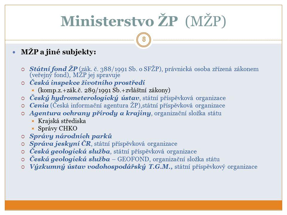 Ministerstvo ŽP (MŽP) MŽP a jiné subjekty: