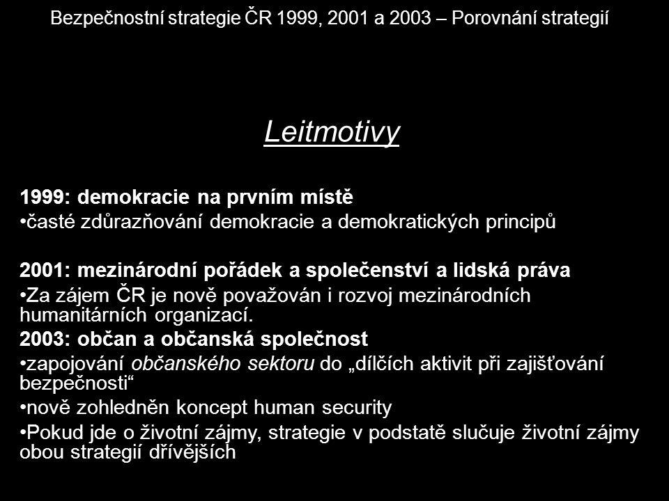 Bezpečnostní strategie ČR 1999, 2001 a 2003 – Porovnání strategií