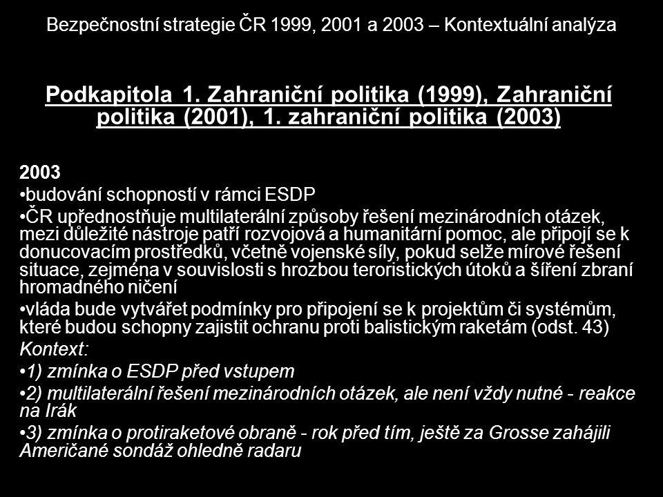 Bezpečnostní strategie ČR 1999, 2001 a 2003 – Kontextuální analýza