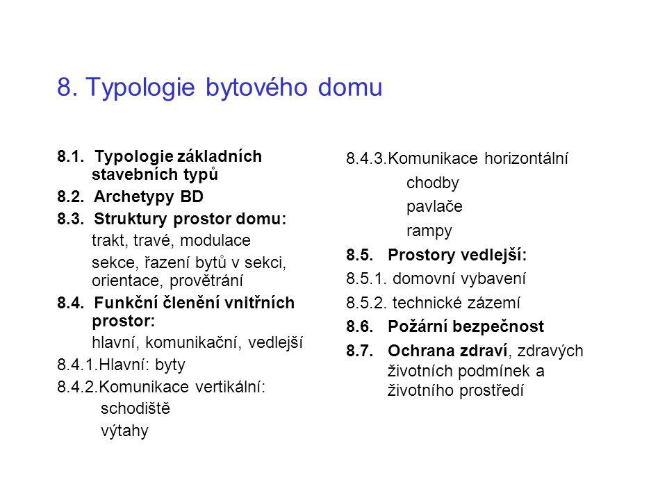 8. Typologie bytového domu