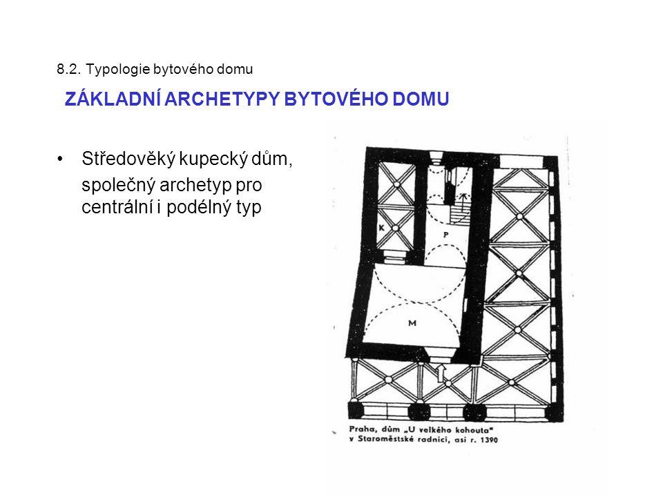 8.2. Typologie bytového domu ZÁKLADNÍ ARCHETYPY BYTOVÉHO DOMU