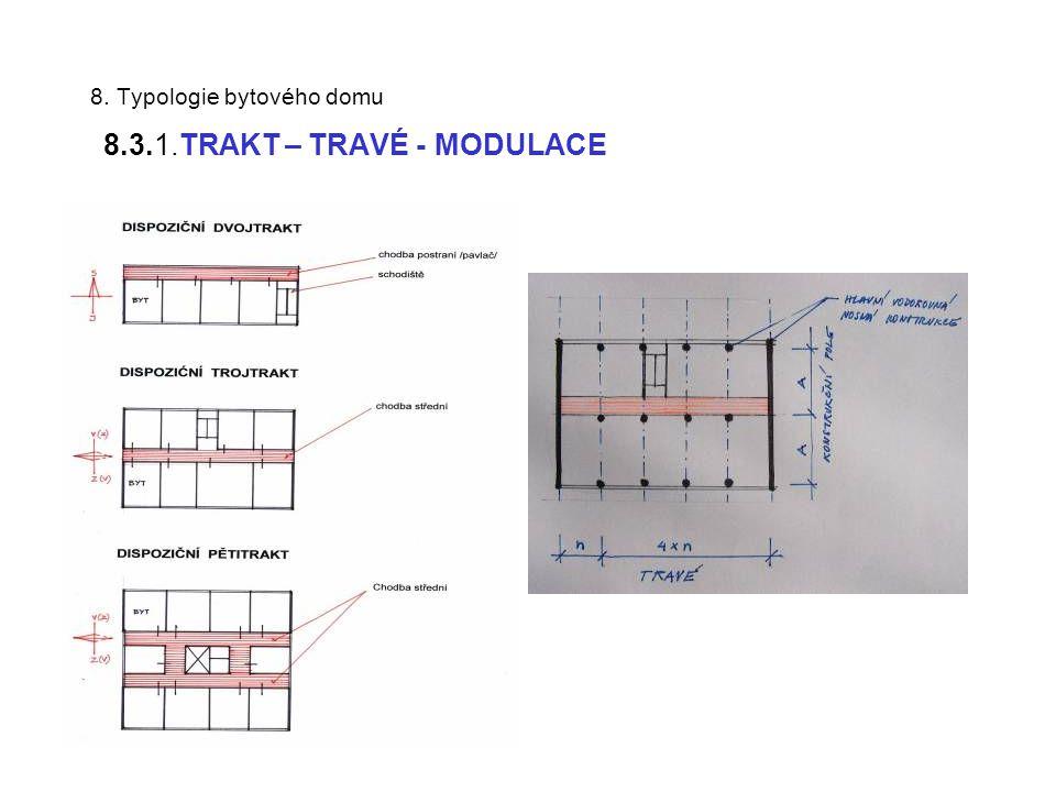 8. Typologie bytového domu 8.3.1.TRAKT – TRAVÉ - MODULACE