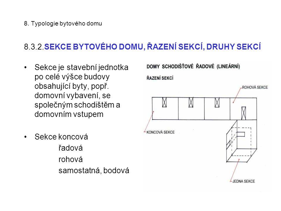 8. Typologie bytového domu 8. 3. 2