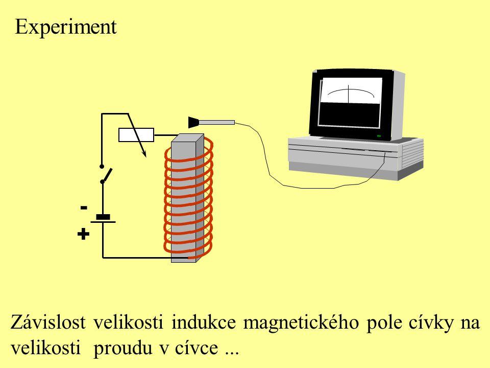 Experiment - + Závislost velikosti indukce magnetického pole cívky na