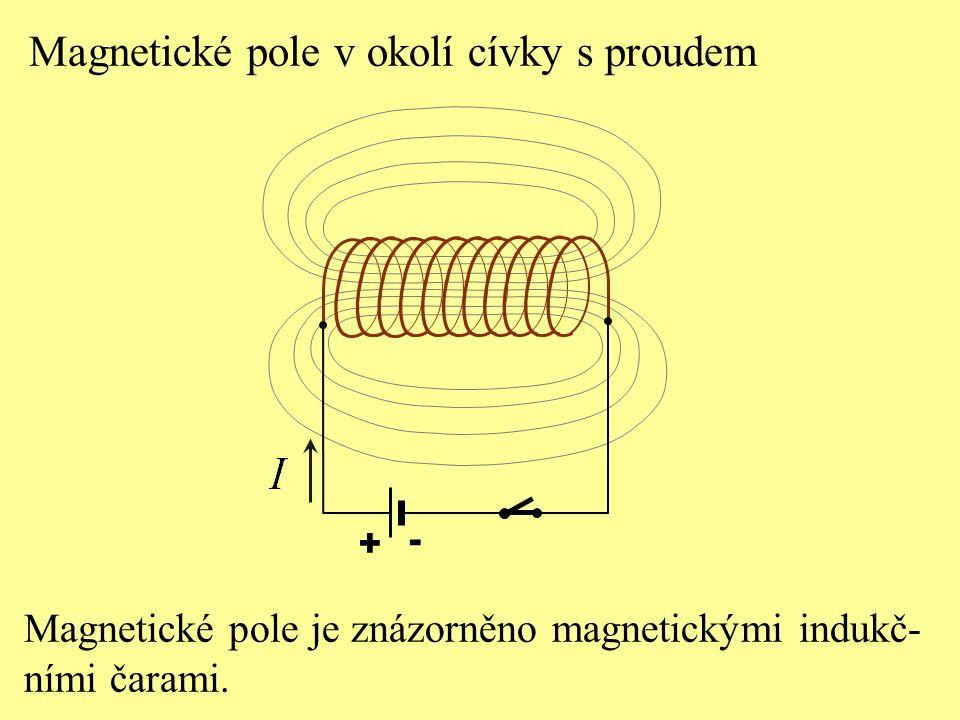 Magnetické pole v okolí cívky s proudem