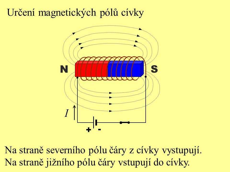 Určení magnetických pólů cívky