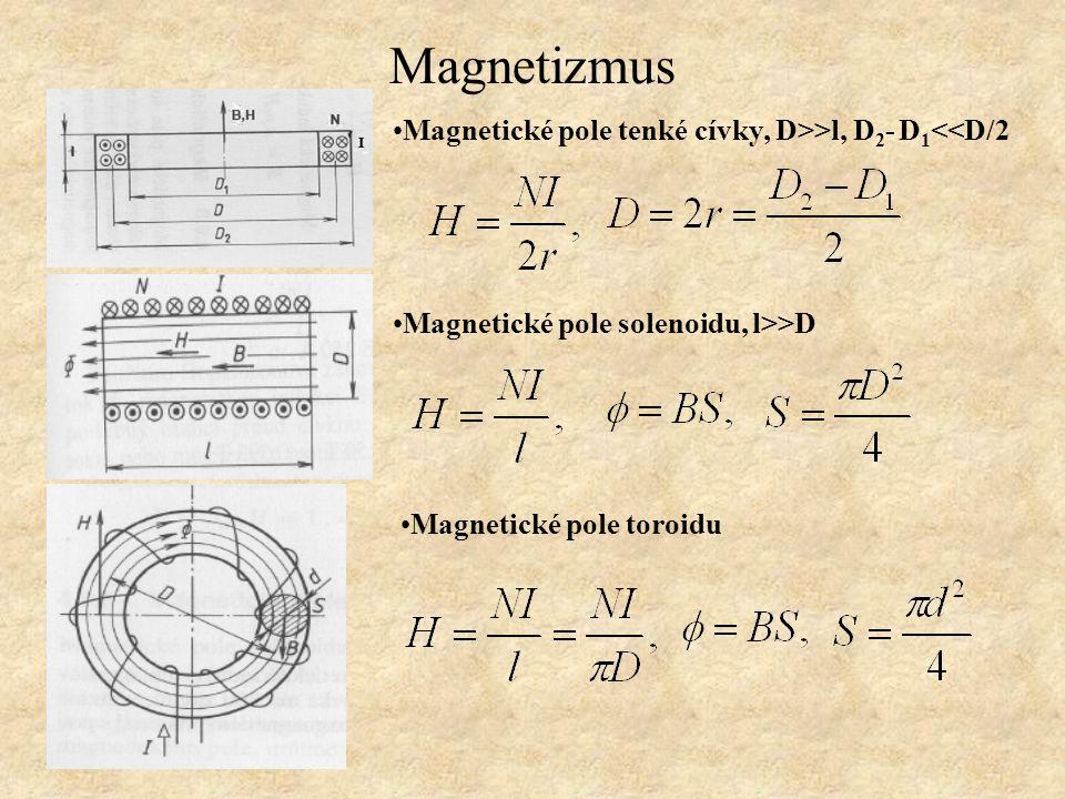 Magnetizmus Magnetické pole tenké cívky, D>>l, D2- D1<<D/2