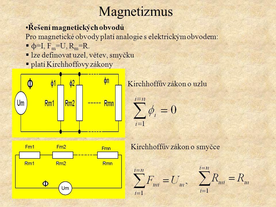 Magnetizmus Řešení magnetických obvodů