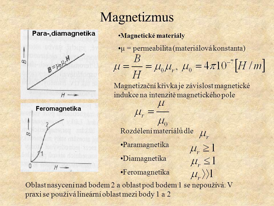 Magnetizmus μ = permeabilita (materiálová konstanta)