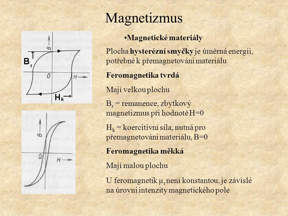 Magnetizmus Magnetické materiály