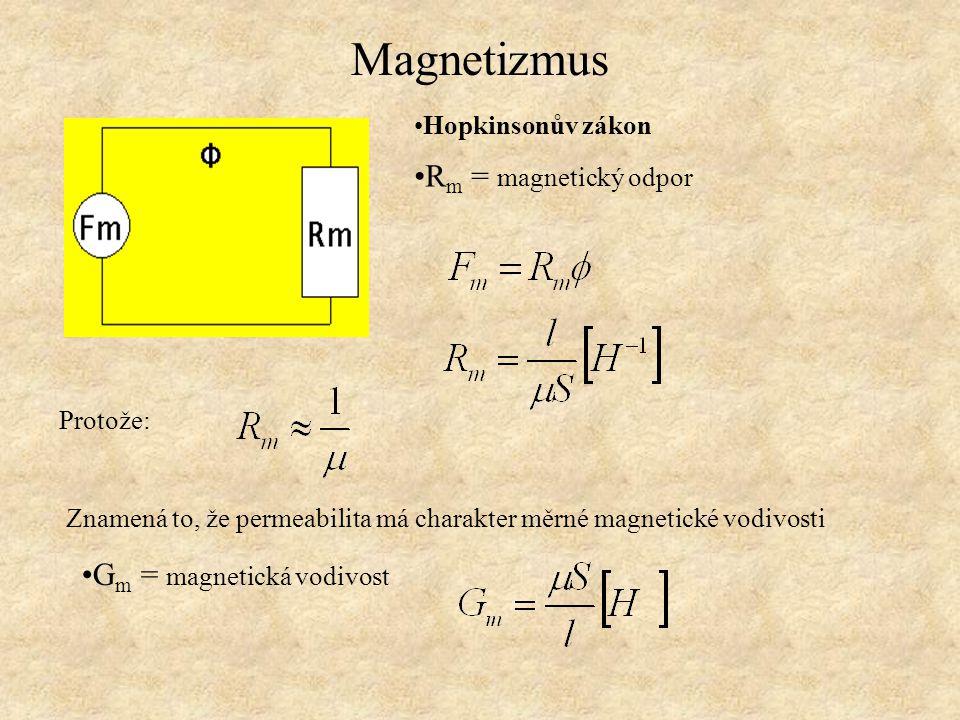 Magnetizmus Rm = magnetický odpor Gm = magnetická vodivost