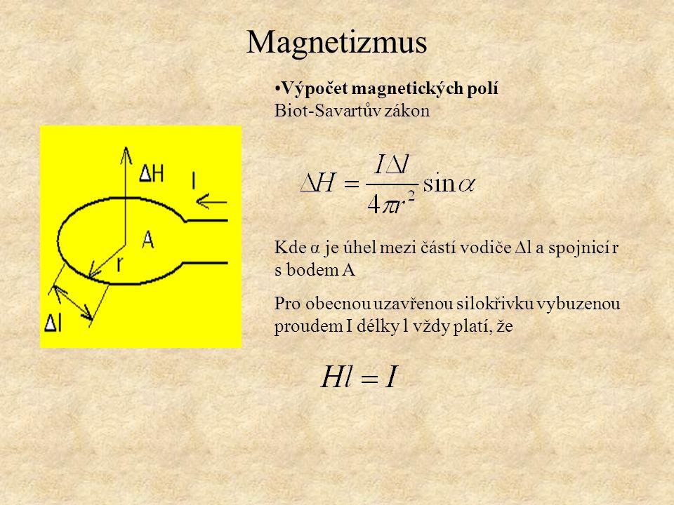 Magnetizmus Výpočet magnetických polí Biot-Savartův zákon