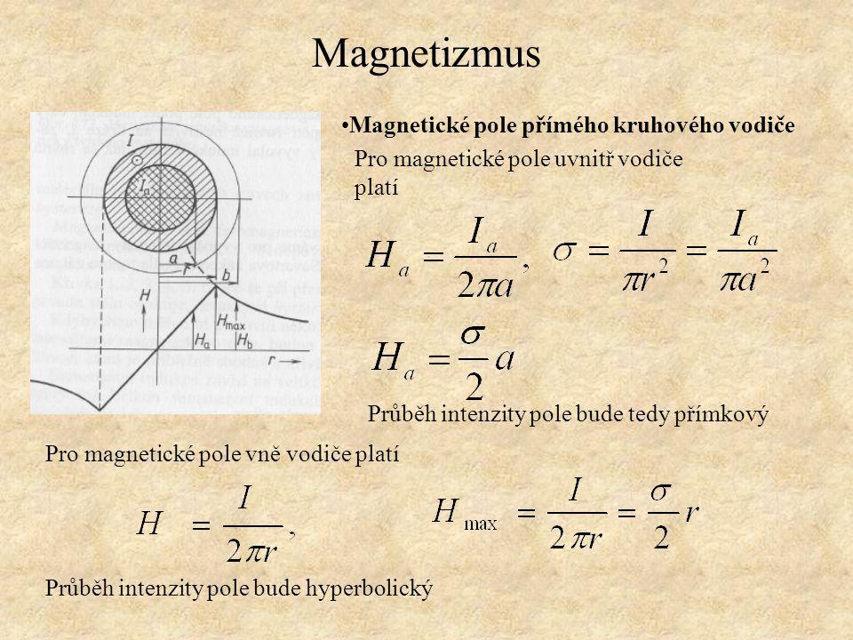 Magnetizmus Magnetické pole přímého kruhového vodiče