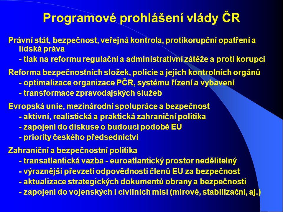 Programové prohlášení vlády ČR