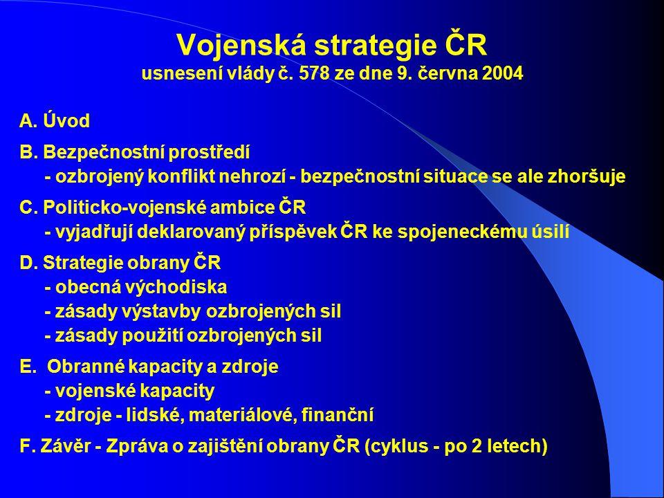 Vojenská strategie ČR usnesení vlády č. 578 ze dne 9. června 2004