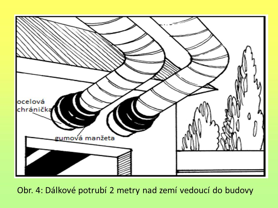 Obr. 4: Dálkové potrubí 2 metry nad zemí vedoucí do budovy