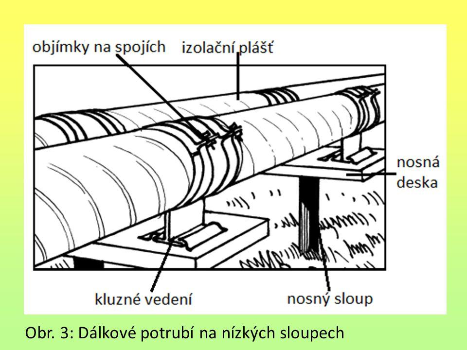 Obr. 3: Dálkové potrubí na nízkých sloupech