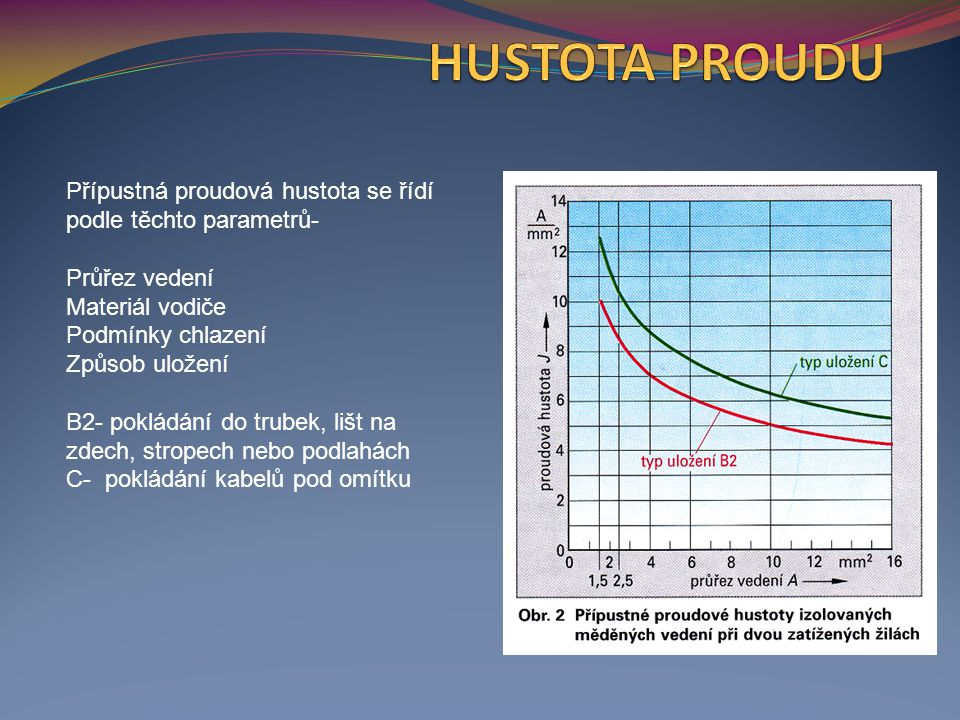 HUSTOTA PROUDU Přípustná proudová hustota se řídí podle těchto parametrů- Průřez vedení. Materiál vodiče.
