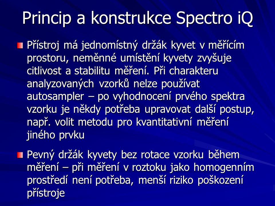 Princip a konstrukce Spectro iQ