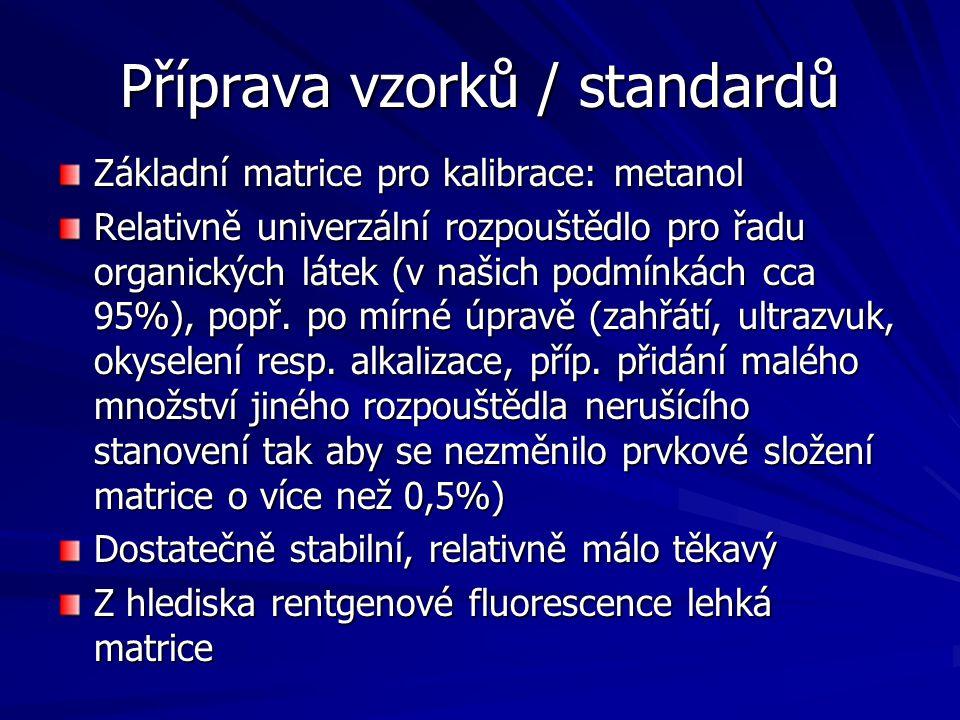 Příprava vzorků / standardů