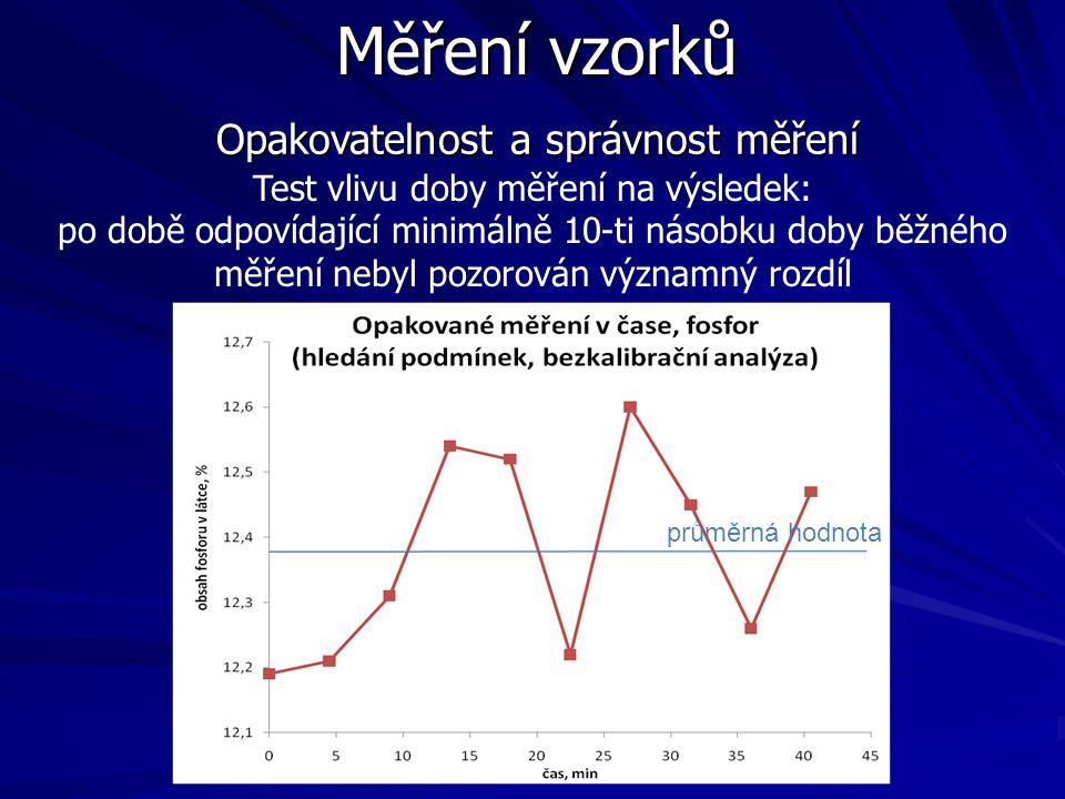 Měření vzorků Opakovatelnost a správnost měření