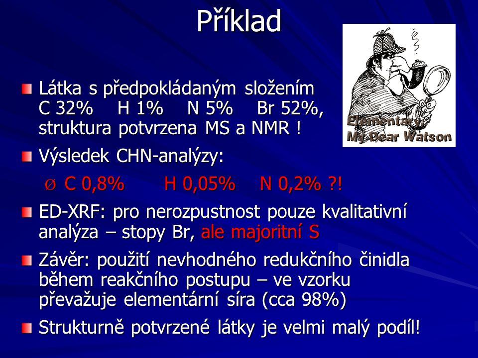 Příklad Látka s předpokládaným složením C 32% H 1% N 5% Br 52%, struktura potvrzena MS a NMR !