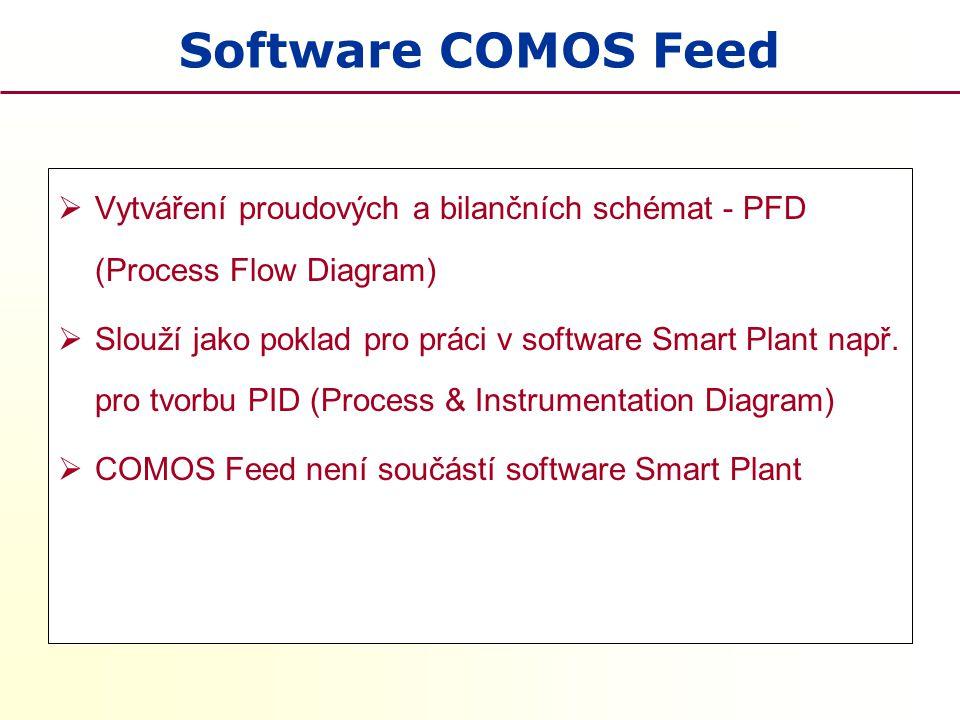 Software COMOS Feed Vytváření proudových a bilančních schémat - PFD (Process Flow Diagram)
