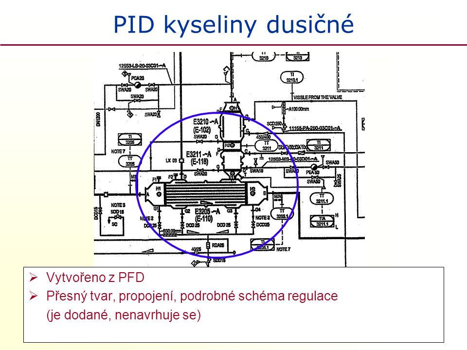 PID kyseliny dusičné Vytvořeno z PFD