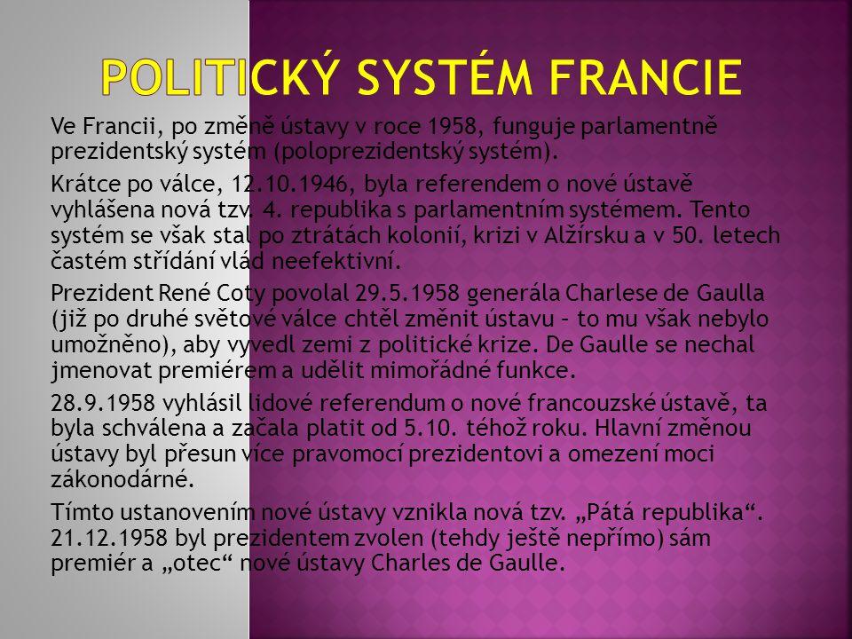 Politický systém francie