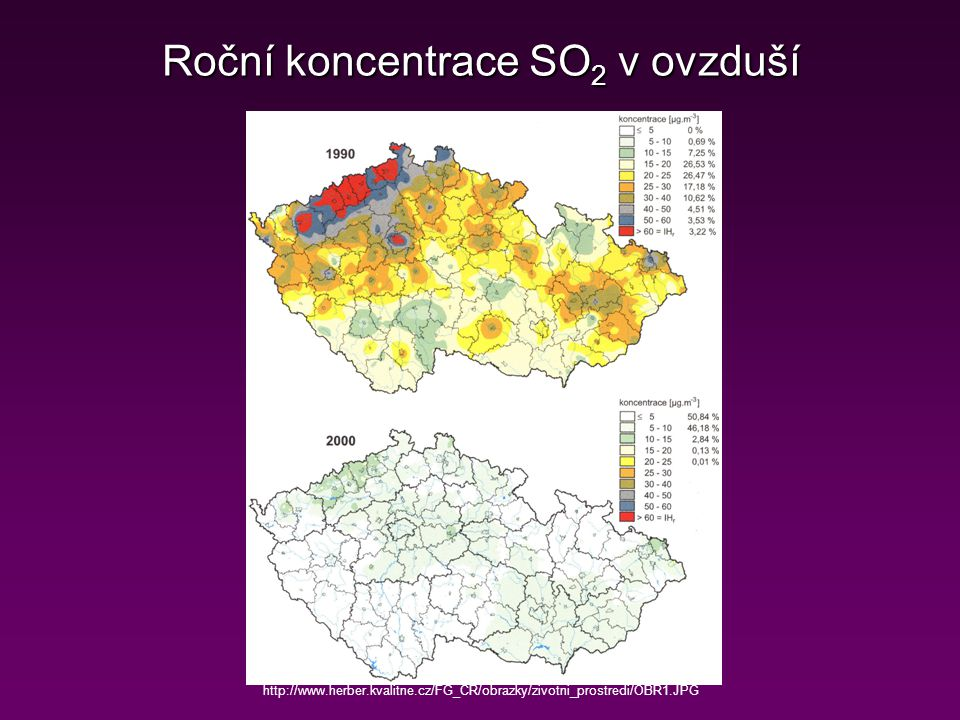 Roční koncentrace SO2 v ovzduší