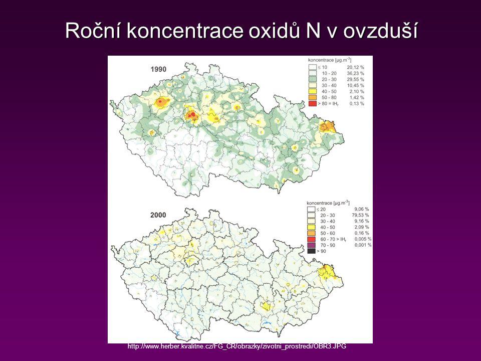 Roční koncentrace oxidů N v ovzduší