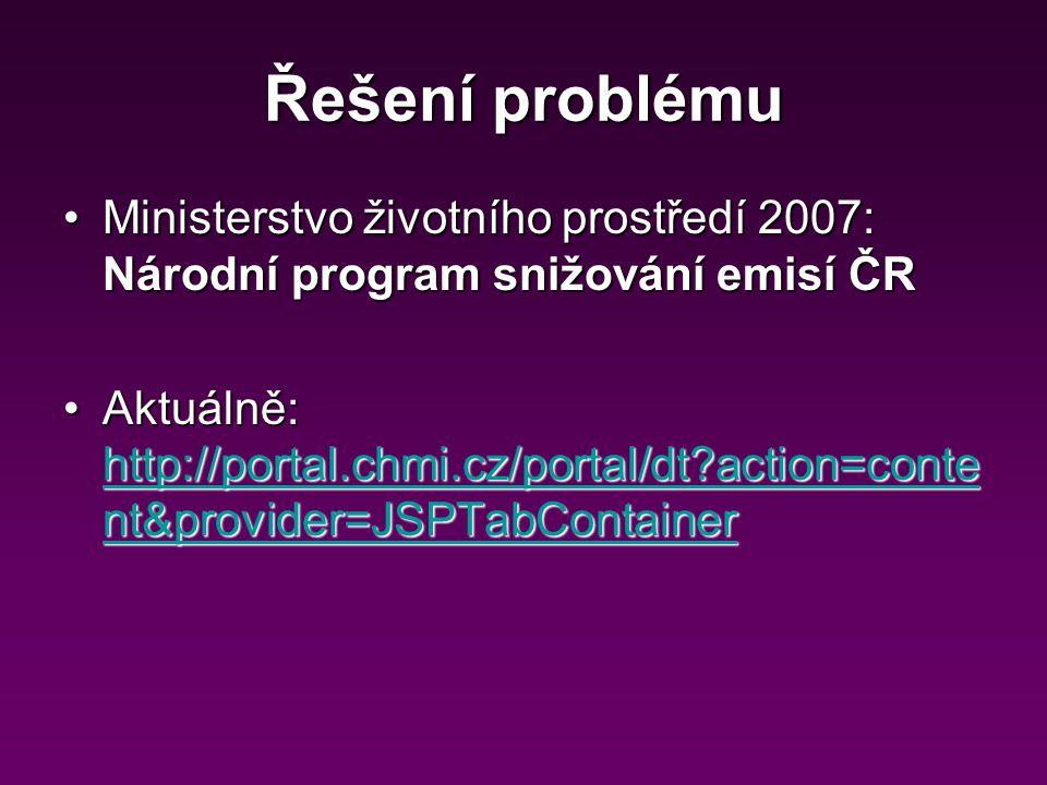 Řešení problému Ministerstvo životního prostředí 2007: Národní program snižování emisí ČR.