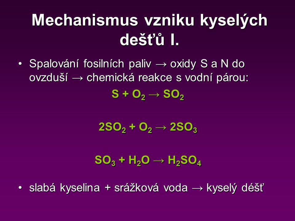 Mechanismus vzniku kyselých dešťů I.
