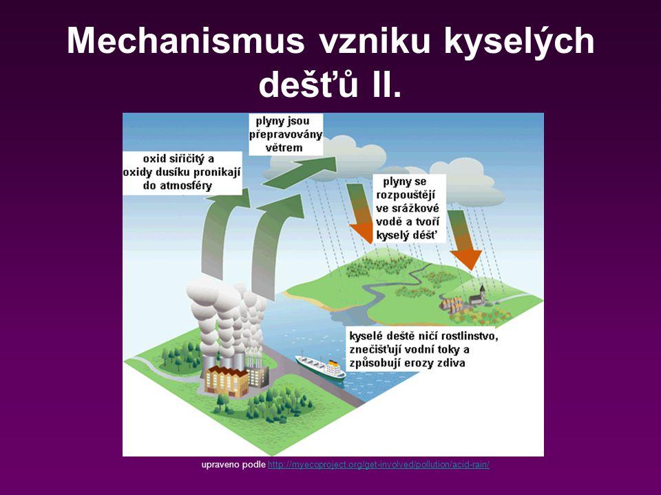 Mechanismus vzniku kyselých dešťů II.