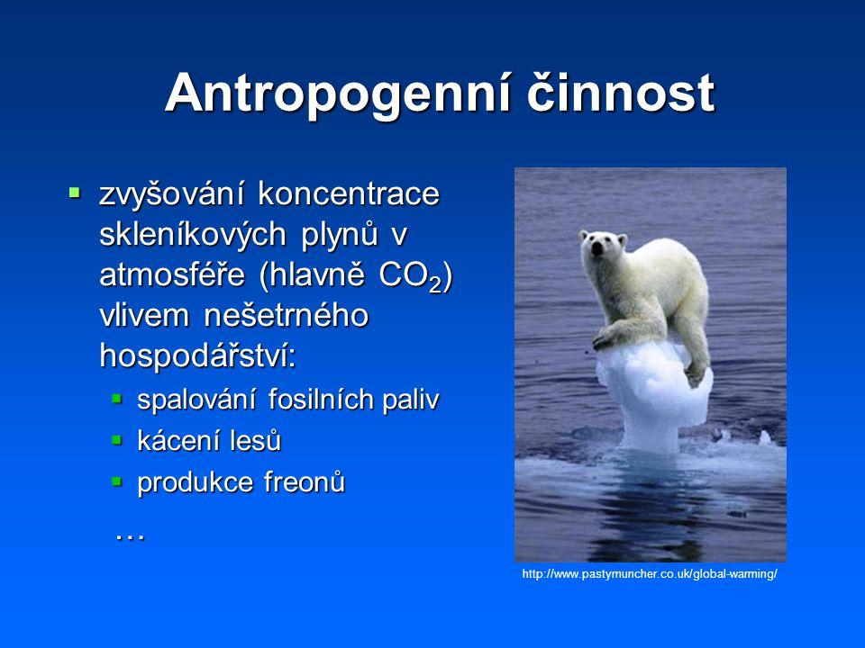 Antropogenní činnost zvyšování koncentrace skleníkových plynů v atmosféře (hlavně CO2) vlivem nešetrného hospodářství: