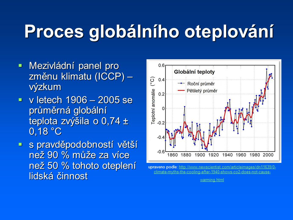 Proces globálního oteplování