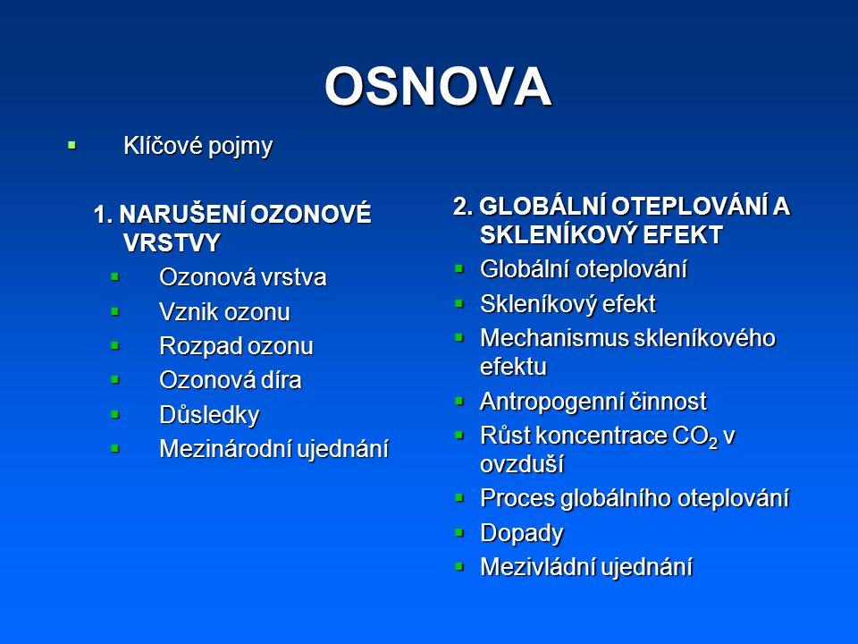 OSNOVA Klíčové pojmy 1. NARUŠENÍ OZONOVÉ VRSTVY Ozonová vrstva