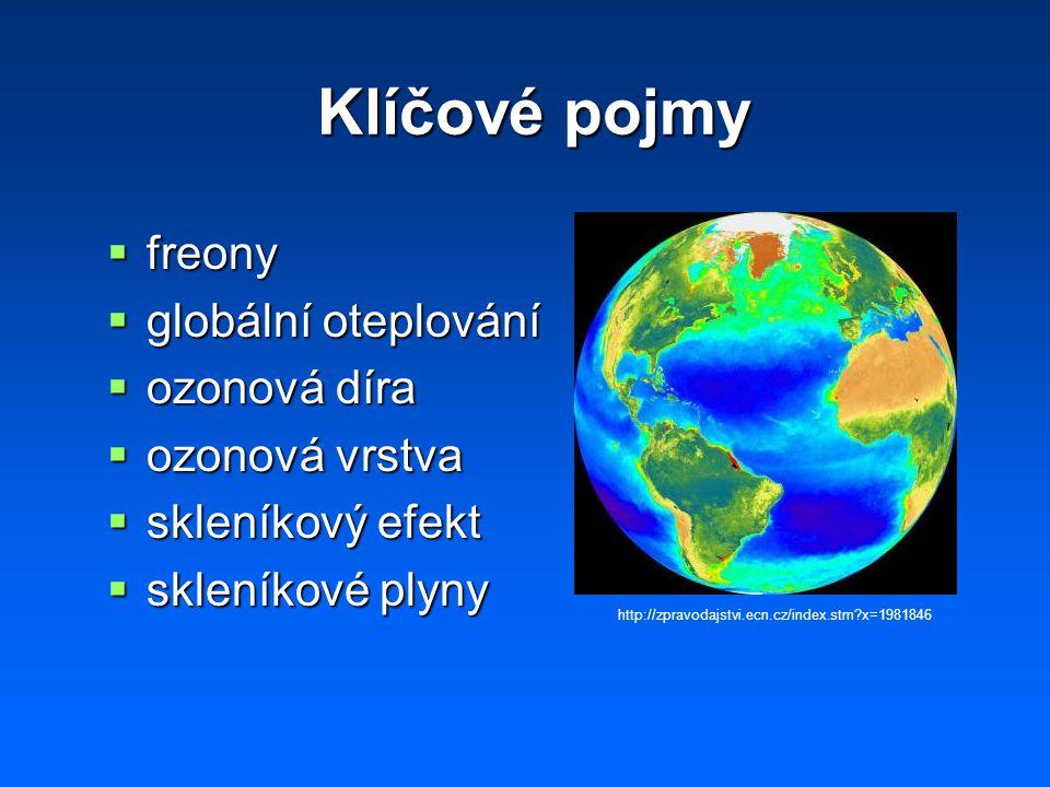 Klíčové pojmy freony globální oteplování ozonová díra ozonová vrstva